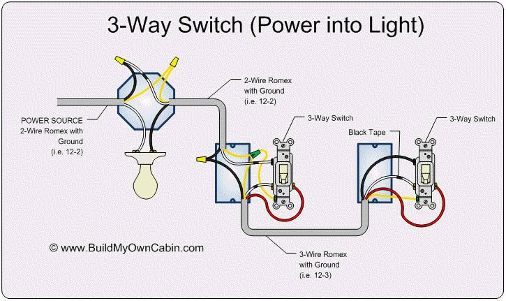 Way Switch Diagram (Power Into