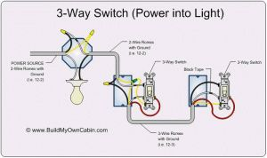 Wiring Lighting Fixtures | Way Switch Diagram (Power into