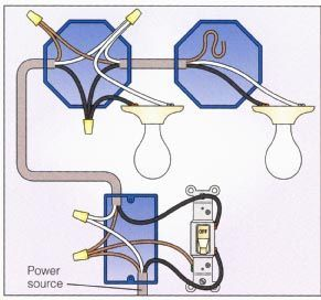 wiring diagram for multiple lights on one switch | Power Coming In At Switch  With 2 Lights In