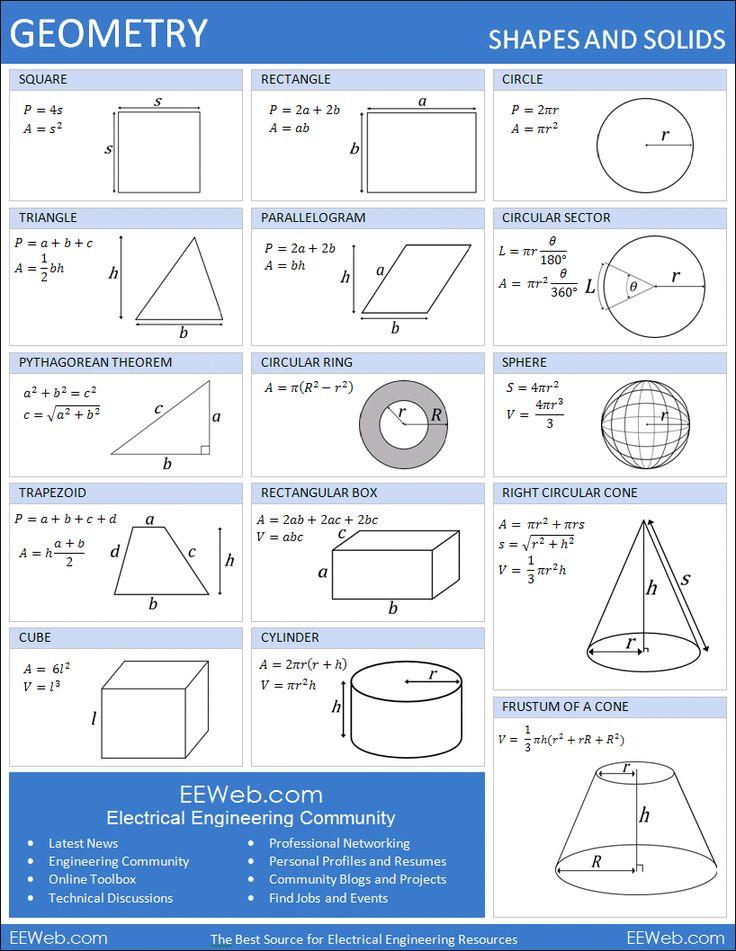 Geometry formulas sheet kidss education pinterest