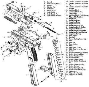 22 best images about Gun diagrams and parts on Pinterest