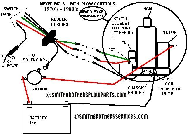 meyer snow plow wiring diagram dodge  wiring diagram ground