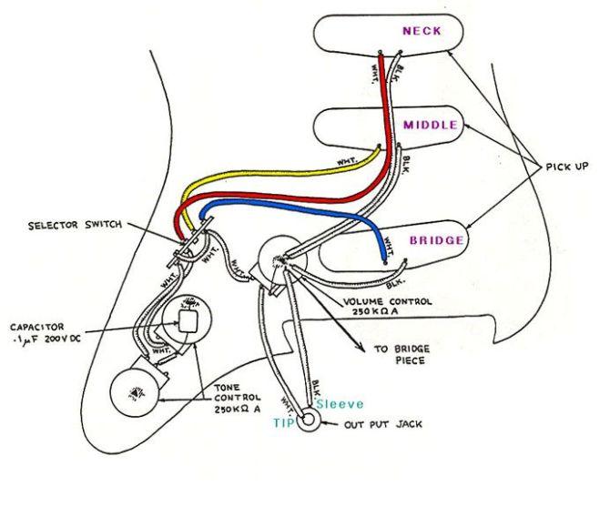 fender american standard stratocaster wiring diagram  2007