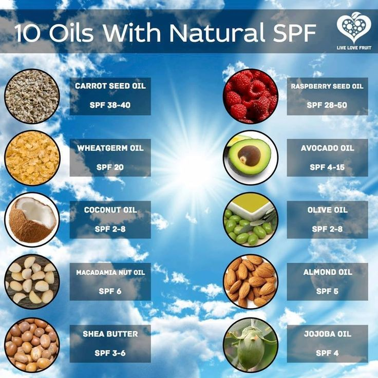 10 oils with natural SPF : many sunscreens have soooo much nasty stuff in it.