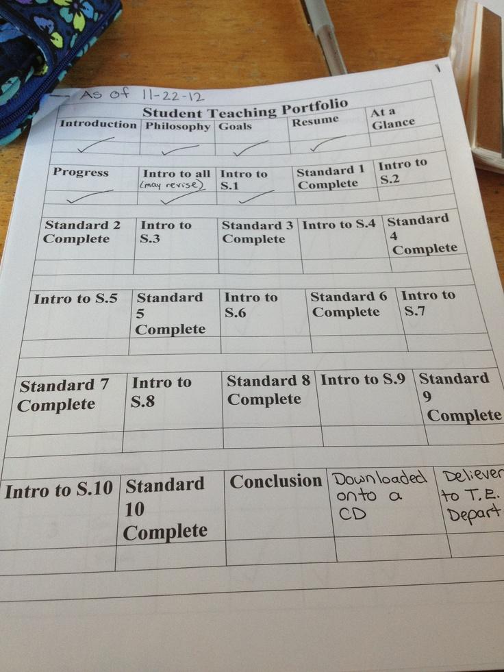 Student Teaching Portfolio Checklist 1 Job Searching Pinterest Teaching Portfolio 1quot And