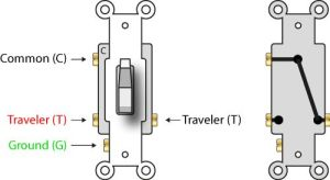 3 way switch (single pole, double throw or SPDT)   How to