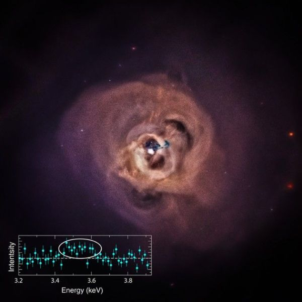 65 best images about Astrophysics Dark Matter Energy on