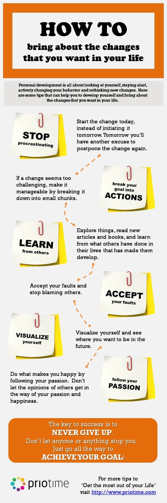 Images About Change Management
