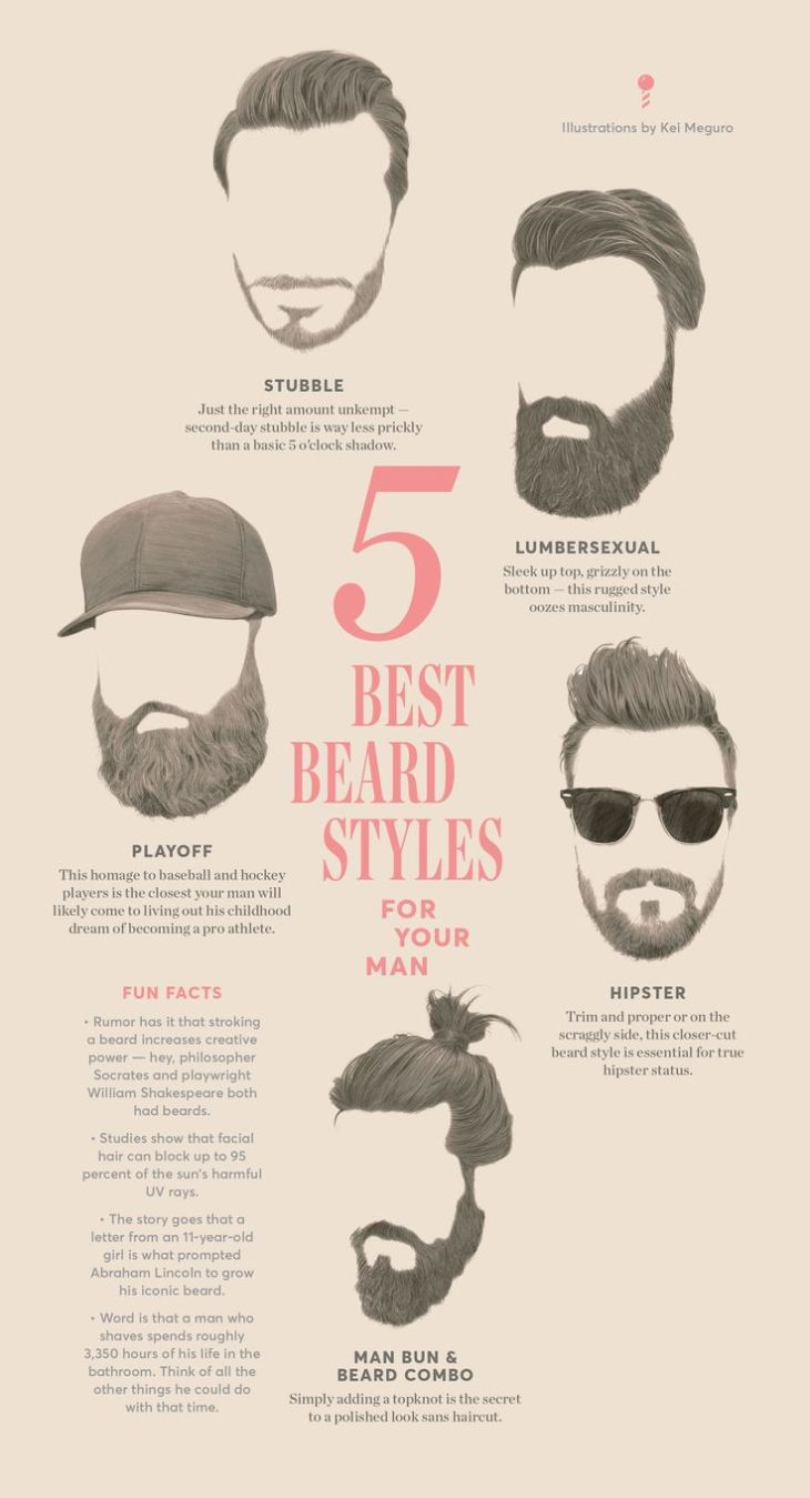 best images about beard on Pinterest
