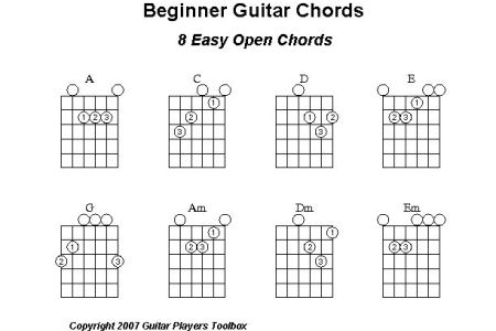 bass guitar notes chart pdf » 4K Pictures | 4K Pictures [Full HQ ...