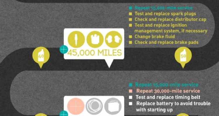 25 Best Ideas About Auto Repair Shops On Pinterest Auto