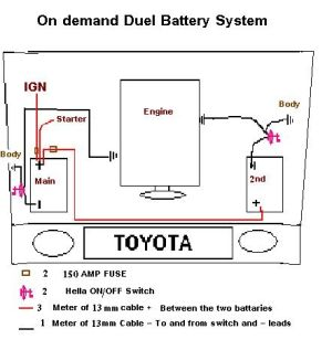 Dual battery Systemjpg | 3 ProjectBakkie | Pinterest