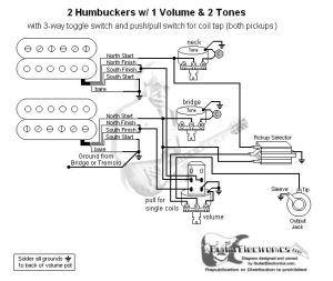 Guitar Wiring Diagram 2 Humbuckers3Way Toggle Switch1