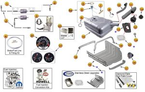Interactive Diagram  Jeep CJ Fuel System Parts | Jeep CJ5