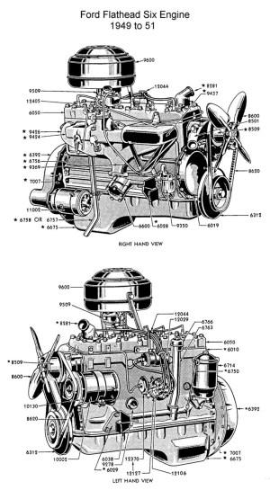 194851 Ford sixcylinder flathead | Postwar Hot Rod