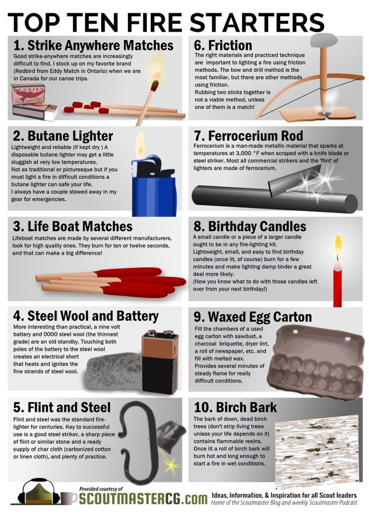 Brilliant Idea! – Infographics Thread for SHTF & Helpful Tips for Everyday Life