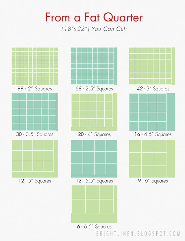 A fat quarter chart with 10 different cuts from a fat quarter. Nice to see them all together in a visual chart before making that