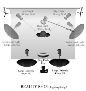 Beauty Lighting Diagram Setup 5   Photography