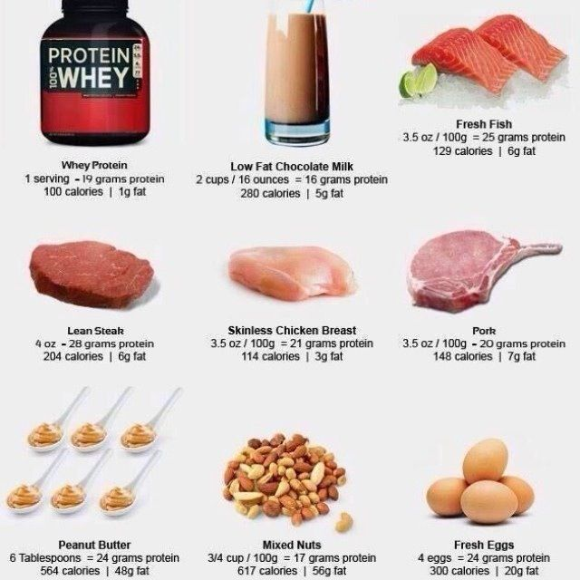 Foods-Make-You-Gain-Weight-Fast