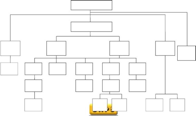 Blank flow chart template for word free download for Flow charts templates for word