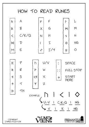 1000+ images about runes, alphabets, n symbols on ...