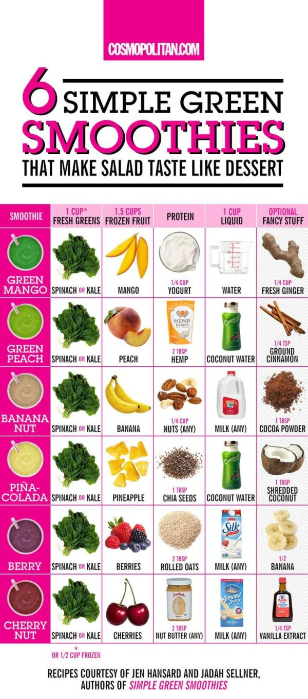 1000+ ideas about 3day Military Diet on Pinterest   3 day ...