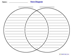 VennDiagramGraphicpng (792×612) | Educational