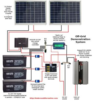 RV Diagram solar | Wiring Diagram | Camping, R V wiring