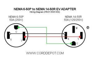 50 Amp RV Outlet vs 50 Amp Welding Outlet  The Garage