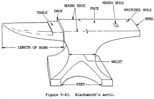 Fe Welding Diagram  Great Design Of Wiring Diagram