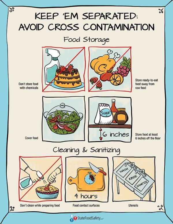 22 best Food Safety Posters images on Pinterest