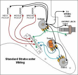 standard Stratocaster wiring diagram | Electronics