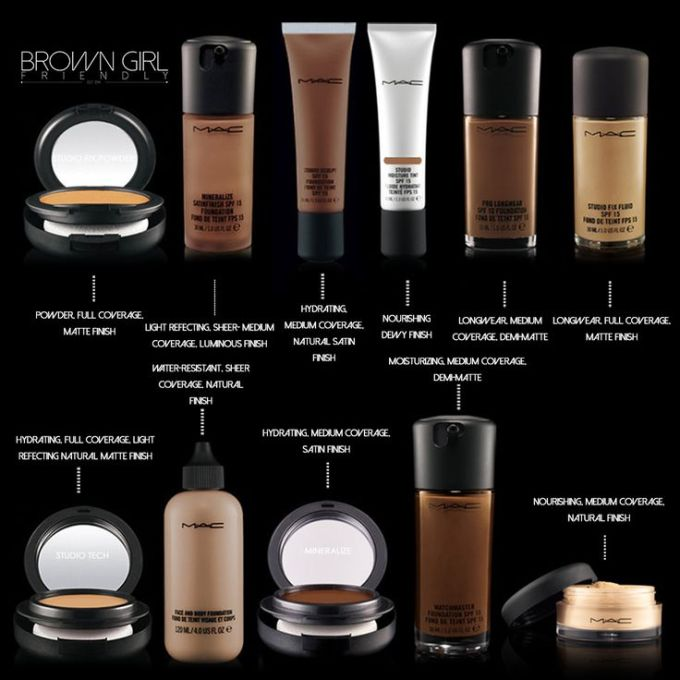 Mac foundation shades for makeup kit hairsjdi not rude honest my top 3 foundations publicscrutiny Choice Image