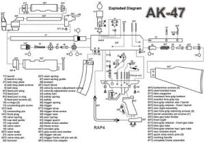 Ak47 diagram | Gun diagrams and parts | Pinterest