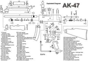 Ak47 diagram | Gun diagrams and parts | Pinterest