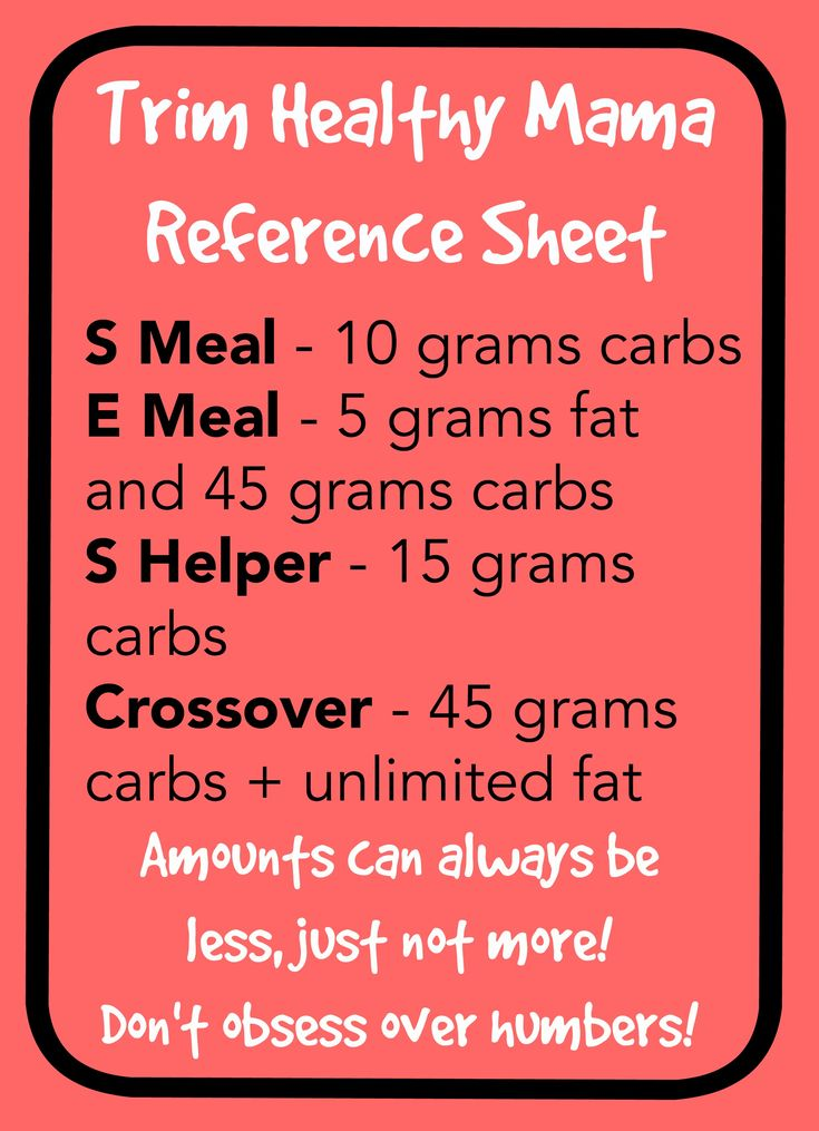 While Trim Healthy Mama (the diet I'm currently trying) isn't about numbers, it's helpful to have a reference if you're wondering
