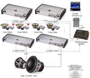 Car Sound System Diagram Very soonhehehe   car audio