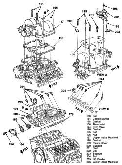 1999 chevy 43 engine blazer diagram | Re: Compatible