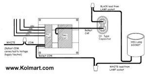Metal Halide Ballast Wiring Diagram | E | Pinterest | Metals