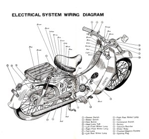 Super Club Electric Wiring Diagram | motorcycles