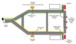 Standard 4 Pole Trailer Light Wiring Diagram | Automotive