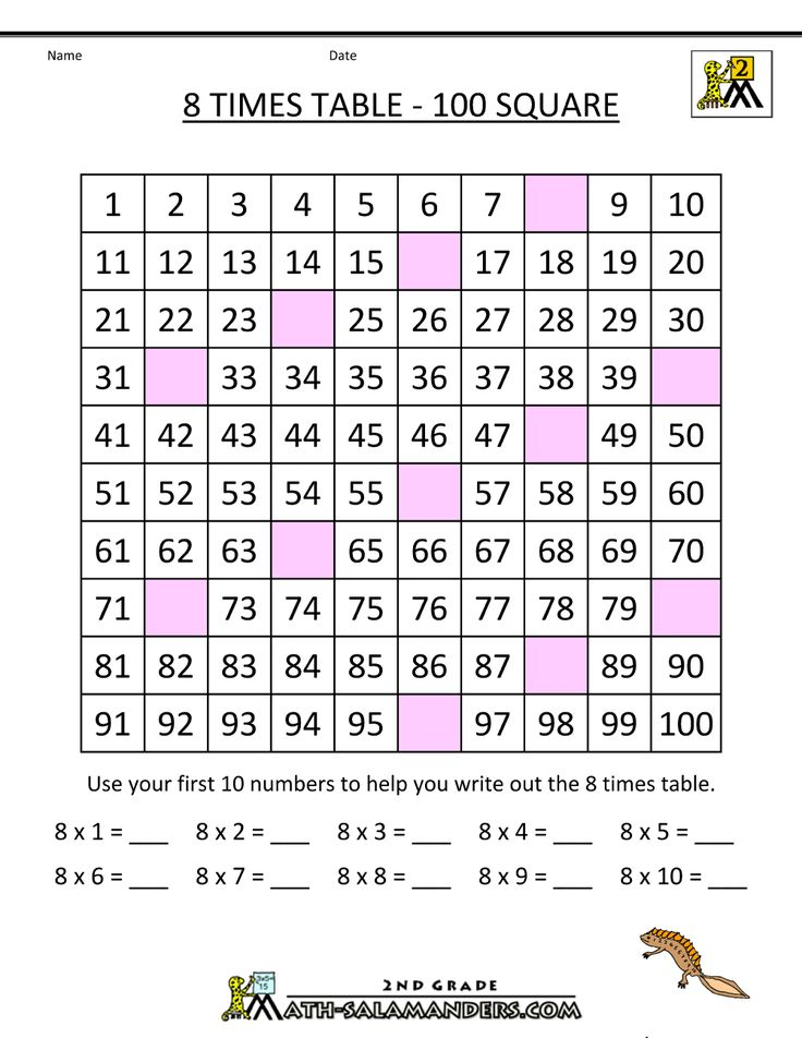 Multiplication Table Worksheets 8 Times Tables Hundred