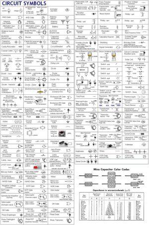 Schematic Symbols Chart | Electric Circuit Symbols: a