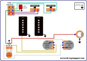The Guitar Wiring Blog  diagrams and tips: Fender