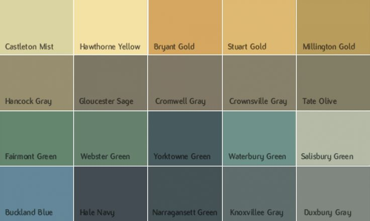 1000 images about remodel ideas on pinterest exterior on kelly moore paint colors chart id=81729