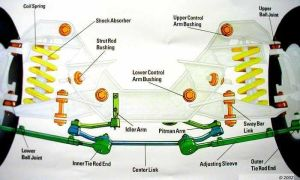 rack and pinion steering schematic  Google Search | Quad