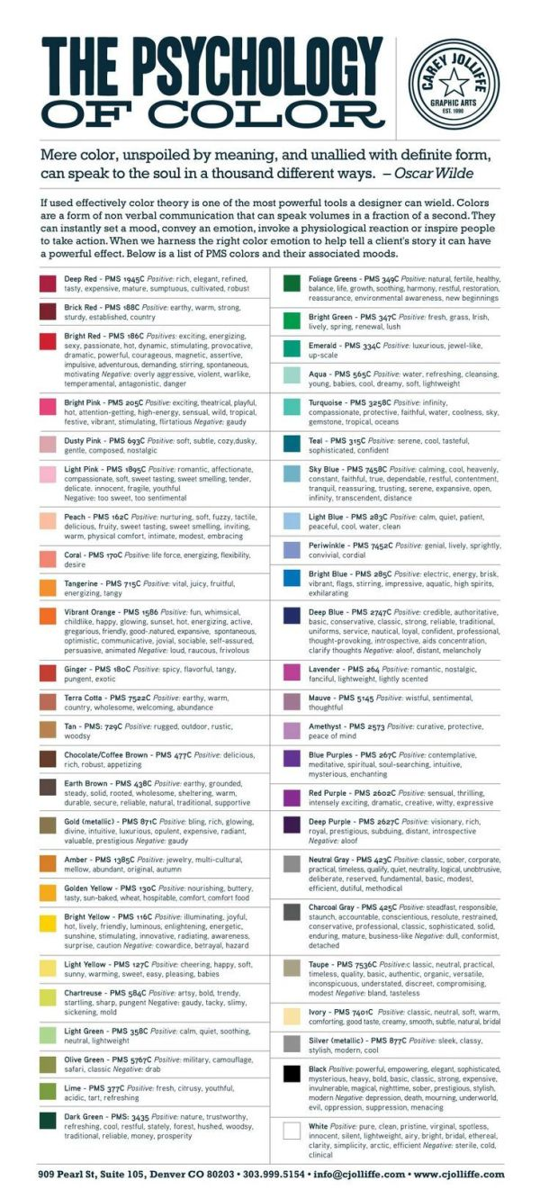 25+ best ideas about Meaning of colors on Pinterest ...