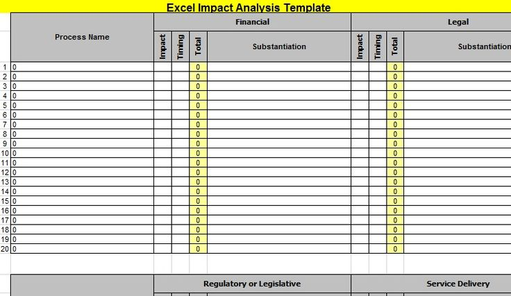 Excel Impact Analysis Template ExcelTemple Excel Project Management Templates For Business