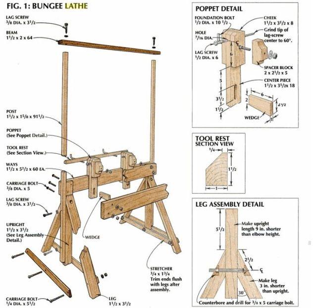 ... Turn That Wood on Pinterest | Woodturning, Wood Turning and Wood Lathe