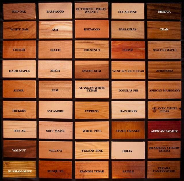 Download Fancy Wood Types Woodworking Plans – Woodworking Blog